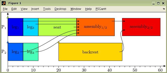 Torsche scheduling toolbox for matlab screenshots gantt chart rendered by psgantt service if you would like use psgantt contact us ccuart Choice Image